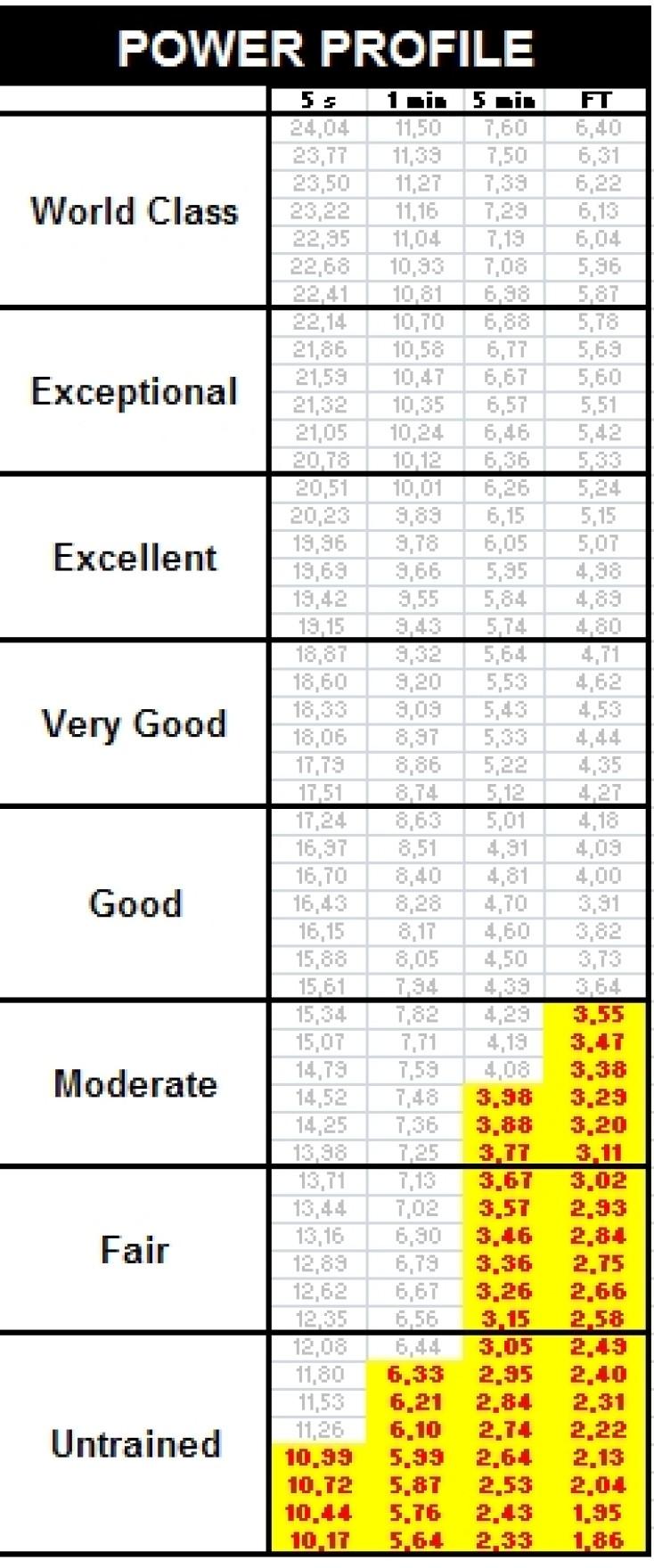 Valutazione e determinazione parametri fisici di riferimento